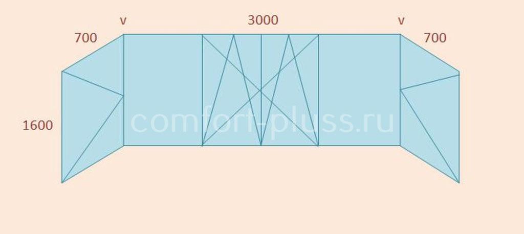Стоимость тёплого остекления балкона з метра