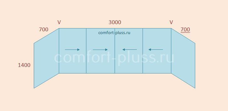 Стоимость лёгкого остекления балкона 3 метра