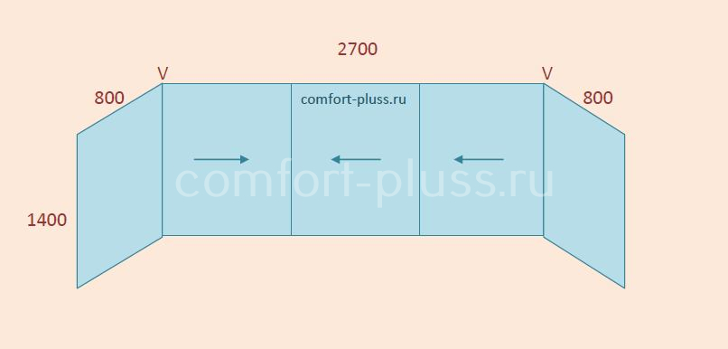 Стоимость лёгкого остекления балкона КОПЭ