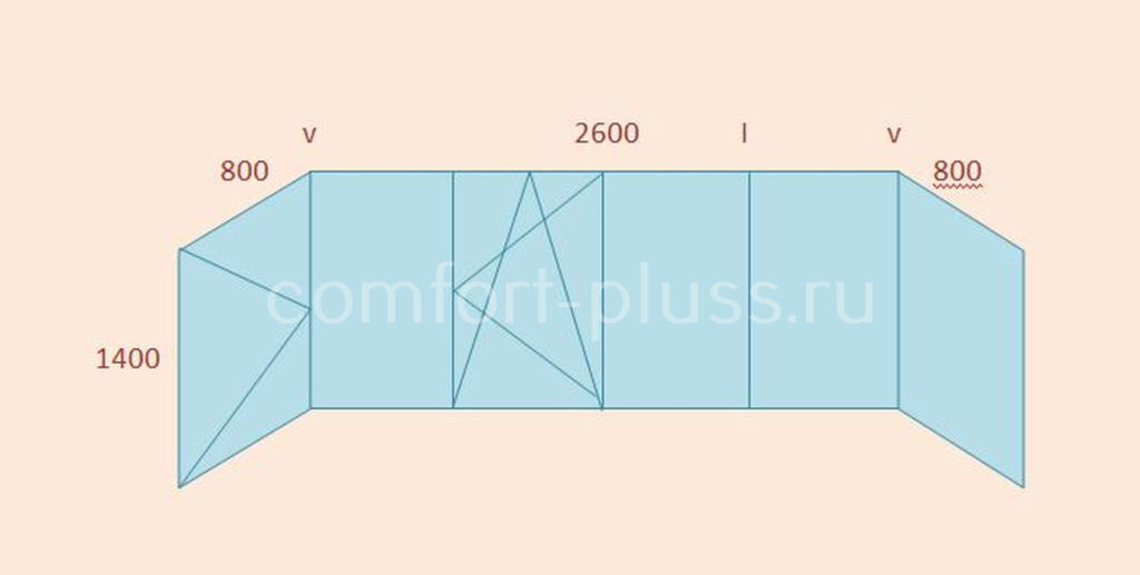 Стоимость тёплого остекления балкона КОПЭ
