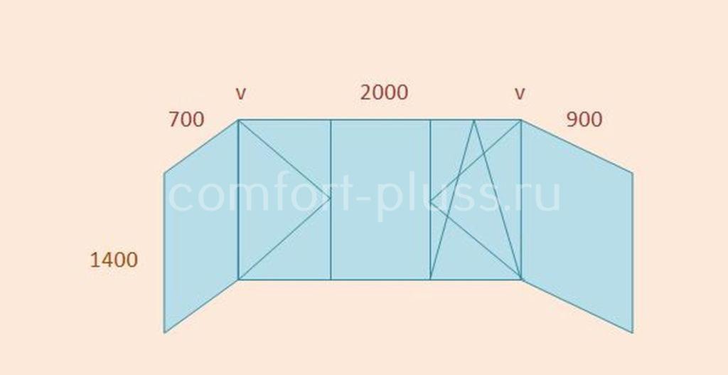 Стоимость тёплого остекления балкона П-3, 2 метра