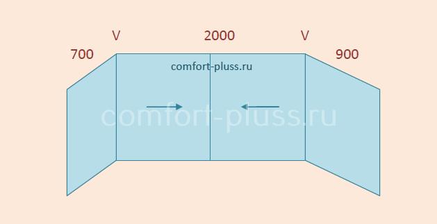 Стоимость лёгкого остекления балкона П-3, 2 метра
