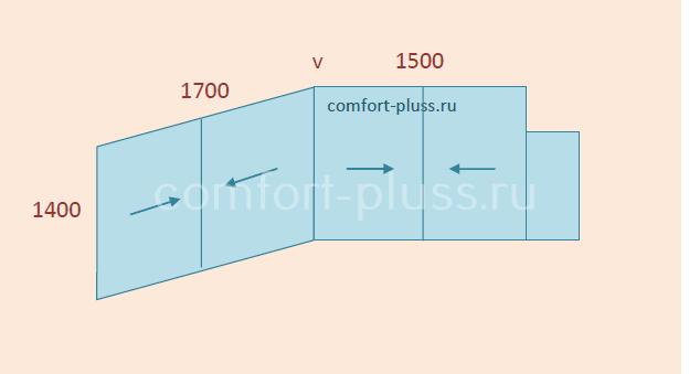 Стоимость  остекления  П-44 лодочка