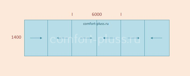 Стоимость лёгкого остекления лоджии 6 метров