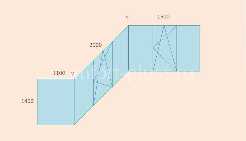 Стоимость тёплого остекления лоджии П-3 большой сапог