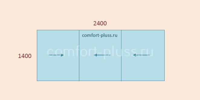 Стоимость лёгкого остекления лоджии П-30, П-55, 2.4 метра