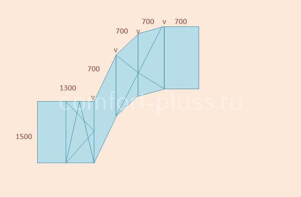 Стоимость тёплого остекления лоджии П-3м
