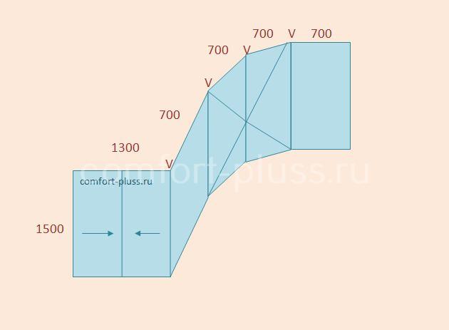 Стоимость лёгкого остекления лоджии П-3м
