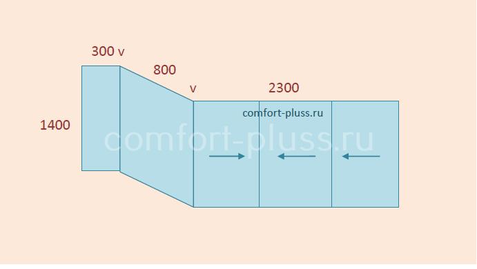 Стоимость лёгкого остекления лоджии П-44 сапожок