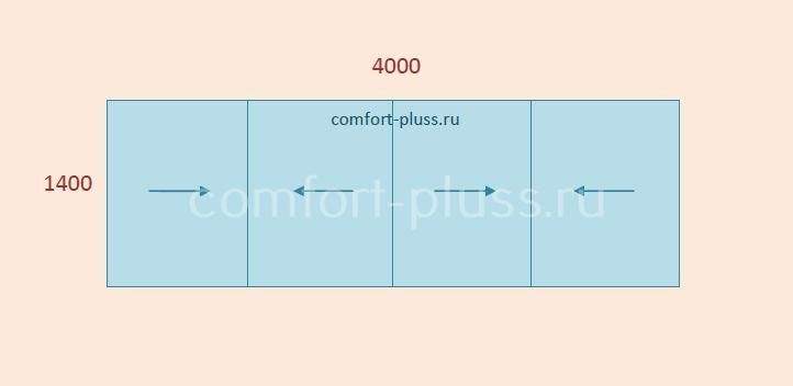 Стоимость лёгкого остекления лоджии 4 метра